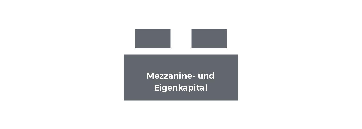 Baustein Mezzanine-Kapital