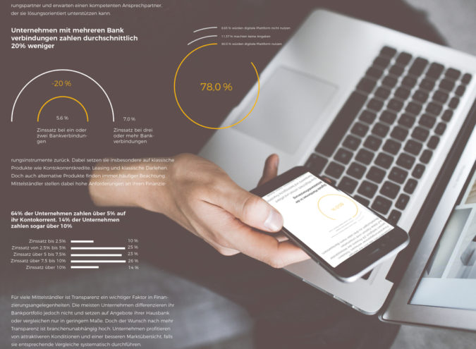 Digitale Plattform Grafik