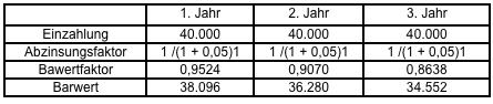 Barwert Berechnung Beispiel